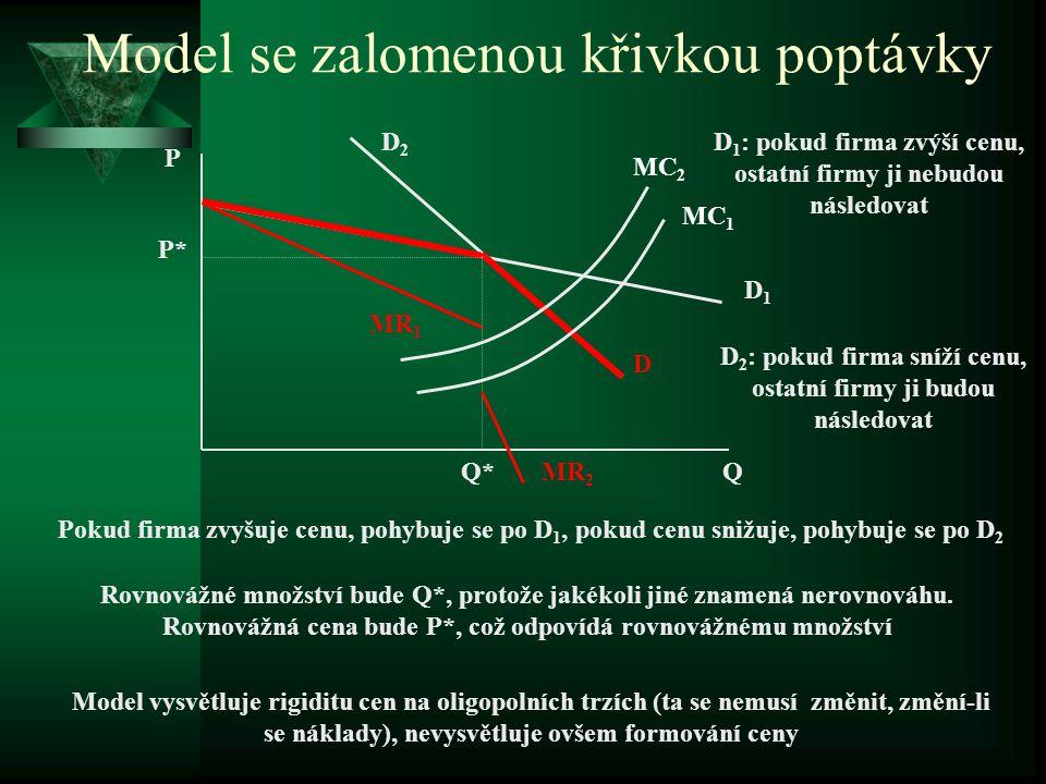 Model se zalomenou křivkou poptávky