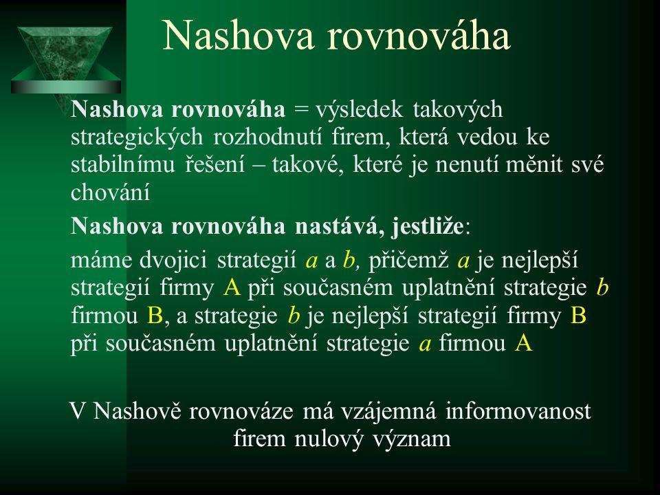 V Nashově rovnováze má vzájemná informovanost firem nulový význam