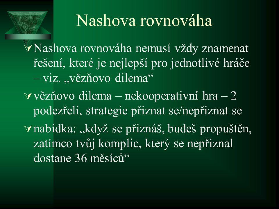 """Nashova rovnováha Nashova rovnováha nemusí vždy znamenat řešení, které je nejlepší pro jednotlivé hráče – viz. """"vězňovo dilema"""