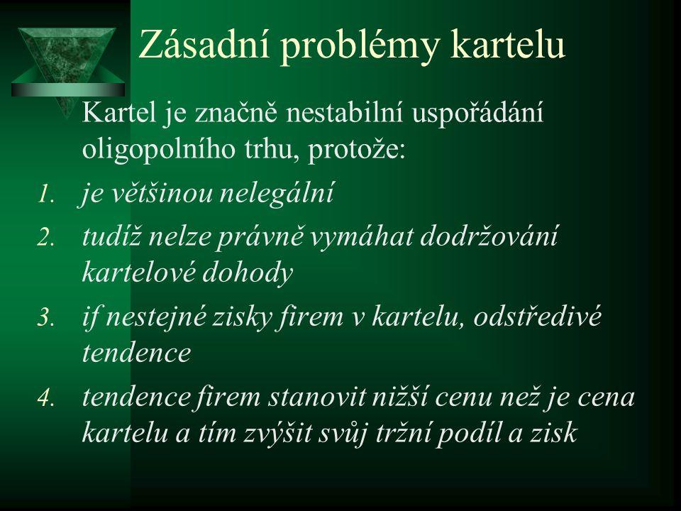Zásadní problémy kartelu