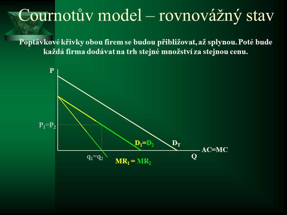 Cournotův model – rovnovážný stav