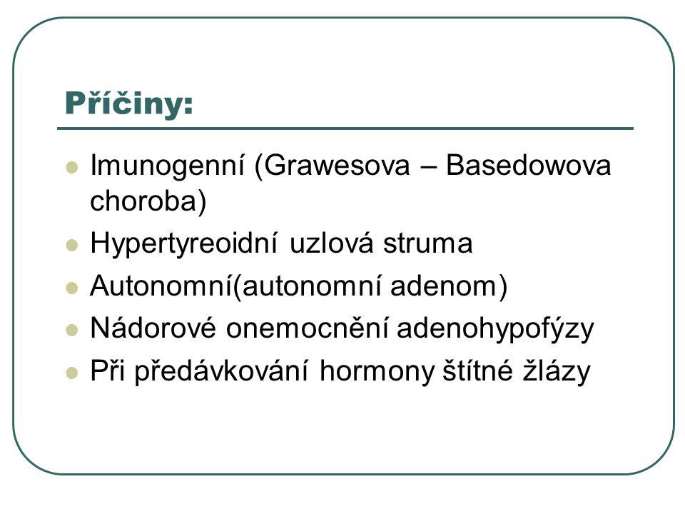 Příčiny: Imunogenní (Grawesova – Basedowova choroba)