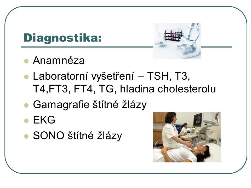 Diagnostika: Anamnéza