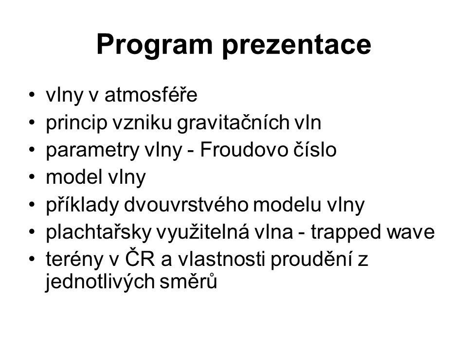 Program prezentace vlny v atmosféře princip vzniku gravitačních vln