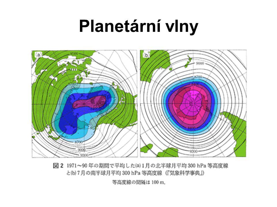 Planetární vlny
