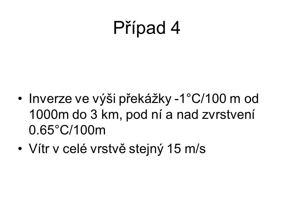 Případ 4 Inverze ve výši překážky -1°C/100 m od 1000m do 3 km, pod ní a nad zvrstvení 0.65°C/100m.