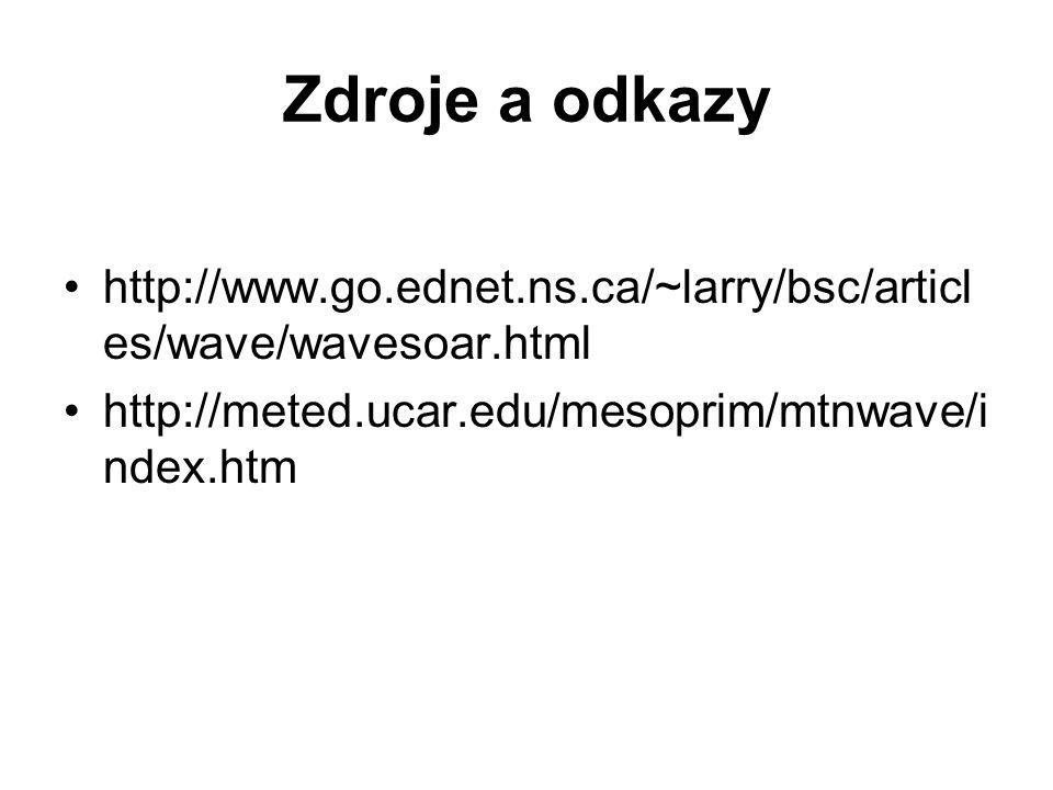Zdroje a odkazy http://www.go.ednet.ns.ca/~larry/bsc/articles/wave/wavesoar.html.