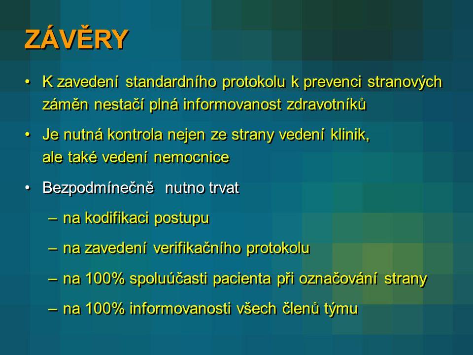 ZÁVĚRY K zavedení standardního protokolu k prevenci stranových záměn nestačí plná informovanost zdravotníků.