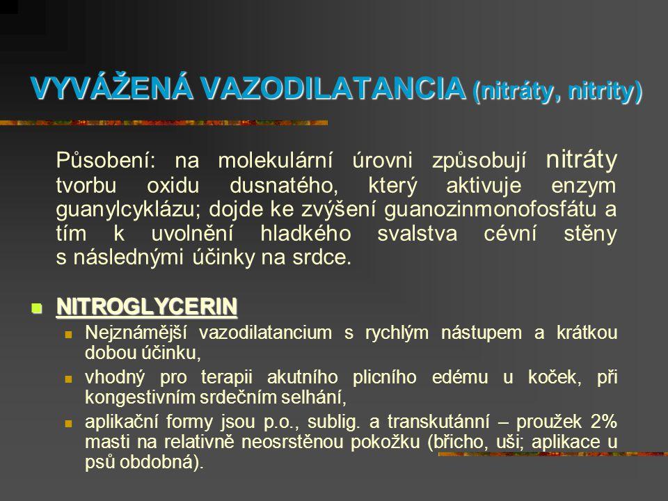 VYVÁŽENÁ VAZODILATANCIA (nitráty, nitrity)