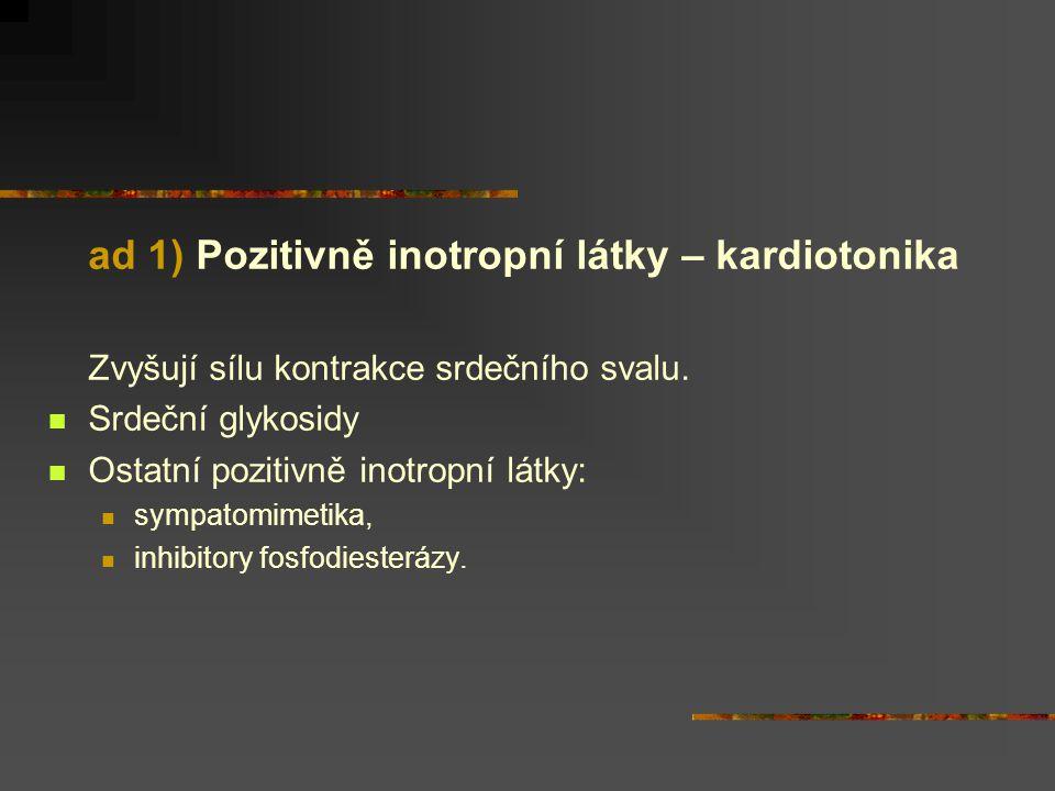 ad 1) Pozitivně inotropní látky – kardiotonika