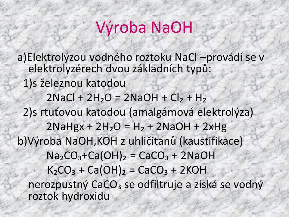 Výroba NaOH