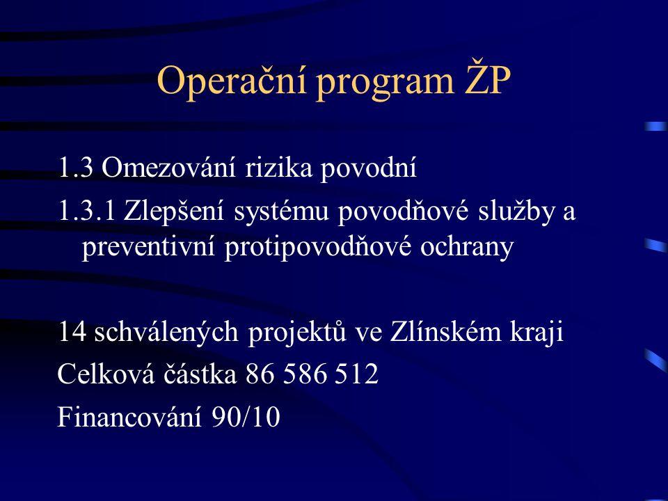 Operační program ŽP 1.3 Omezování rizika povodní