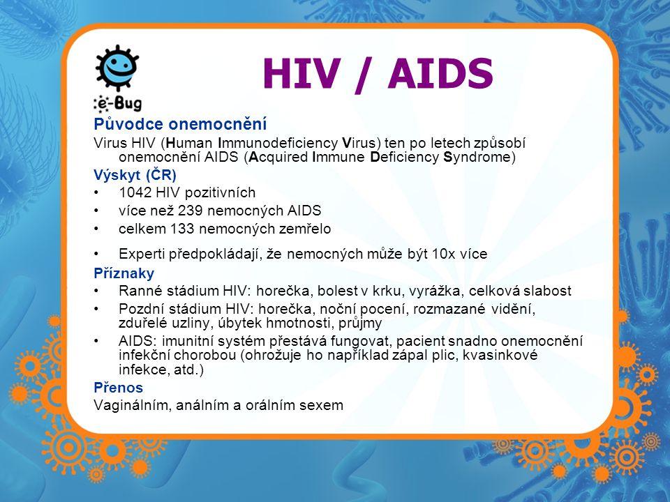HIV / AIDS Původce onemocnění