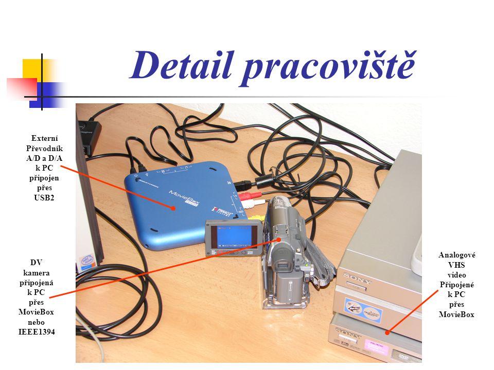 Detail pracoviště Externí Převodník A/D a D/A k PC připojen přes USB2