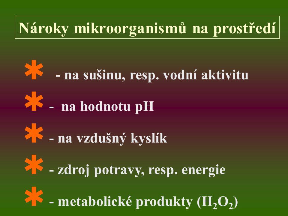 Nároky mikroorganismů na prostředí