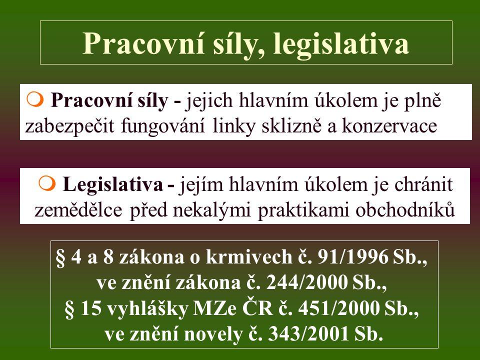 Pracovní síly, legislativa § 4 a 8 zákona o krmivech č. 91/1996 Sb.,