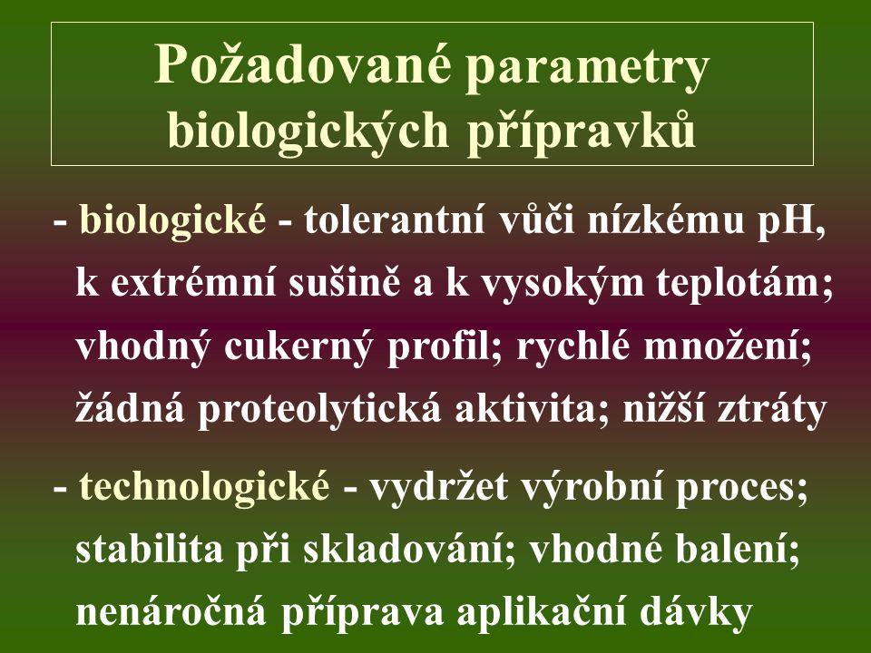Požadované parametry biologických přípravků