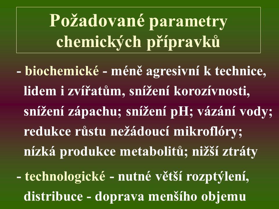 Požadované parametry chemických přípravků