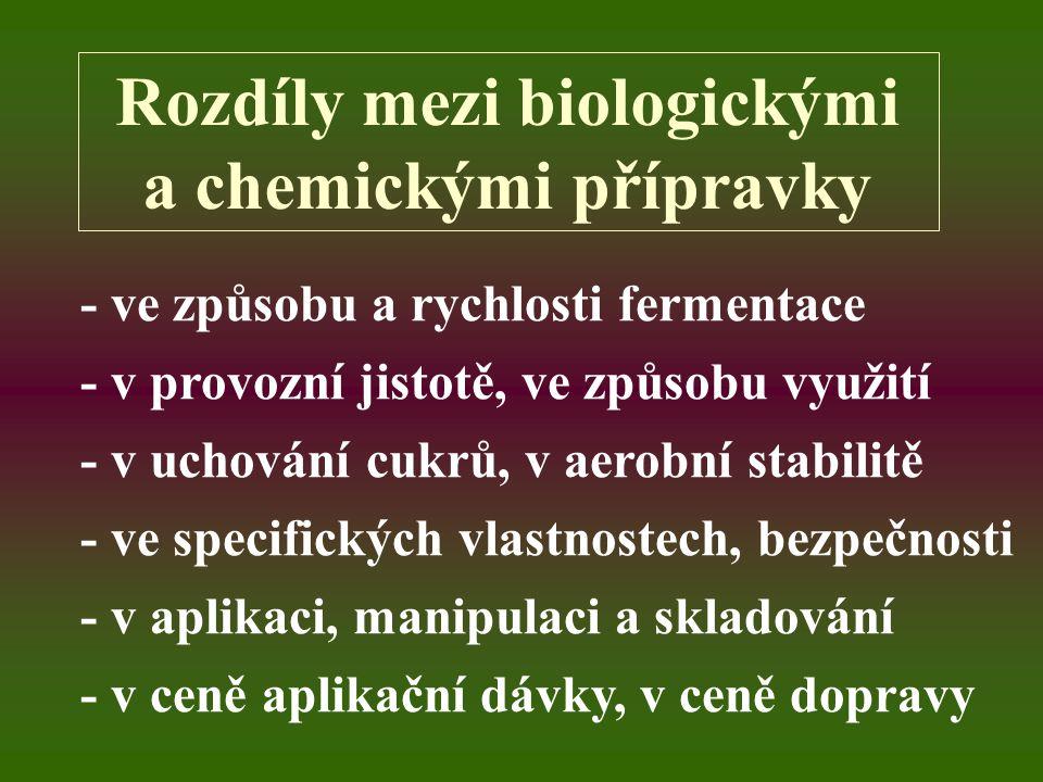 Rozdíly mezi biologickými
