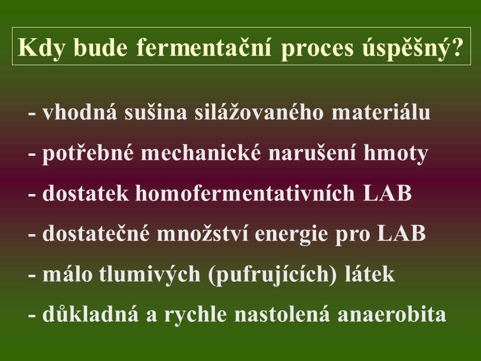 Kdy bude fermentační proces úspěšný