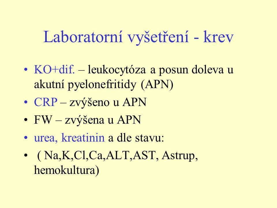 Laboratorní vyšetření - krev