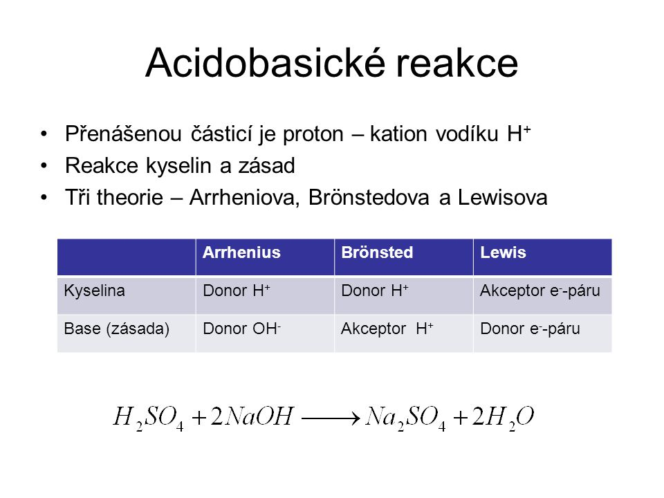 Acidobasické reakce Přenášenou částicí je proton – kation vodíku H+