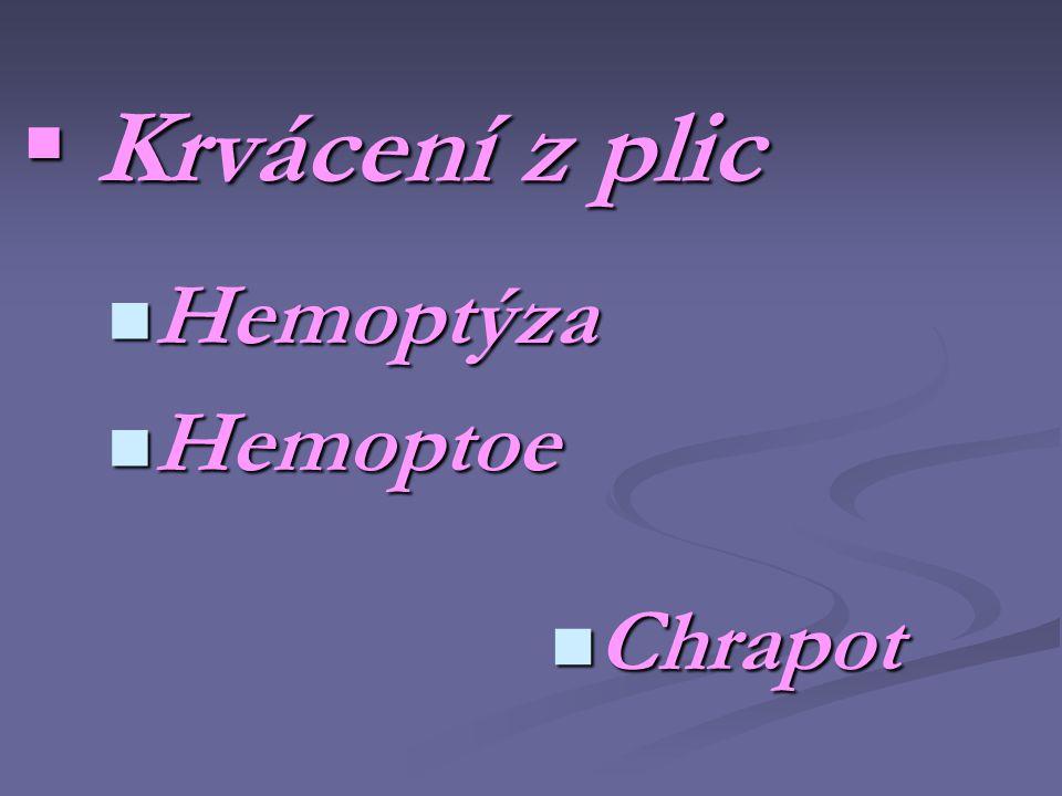 Krvácení z plic Hemoptýza Hemoptoe Chrapot