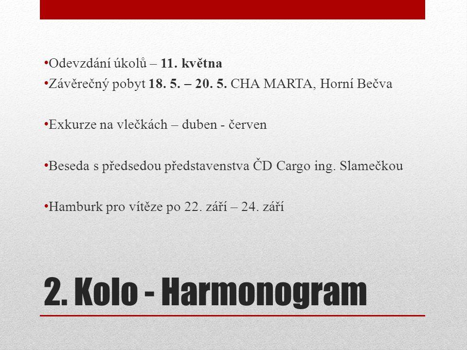 2. Kolo - Harmonogram Odevzdání úkolů – 11. května