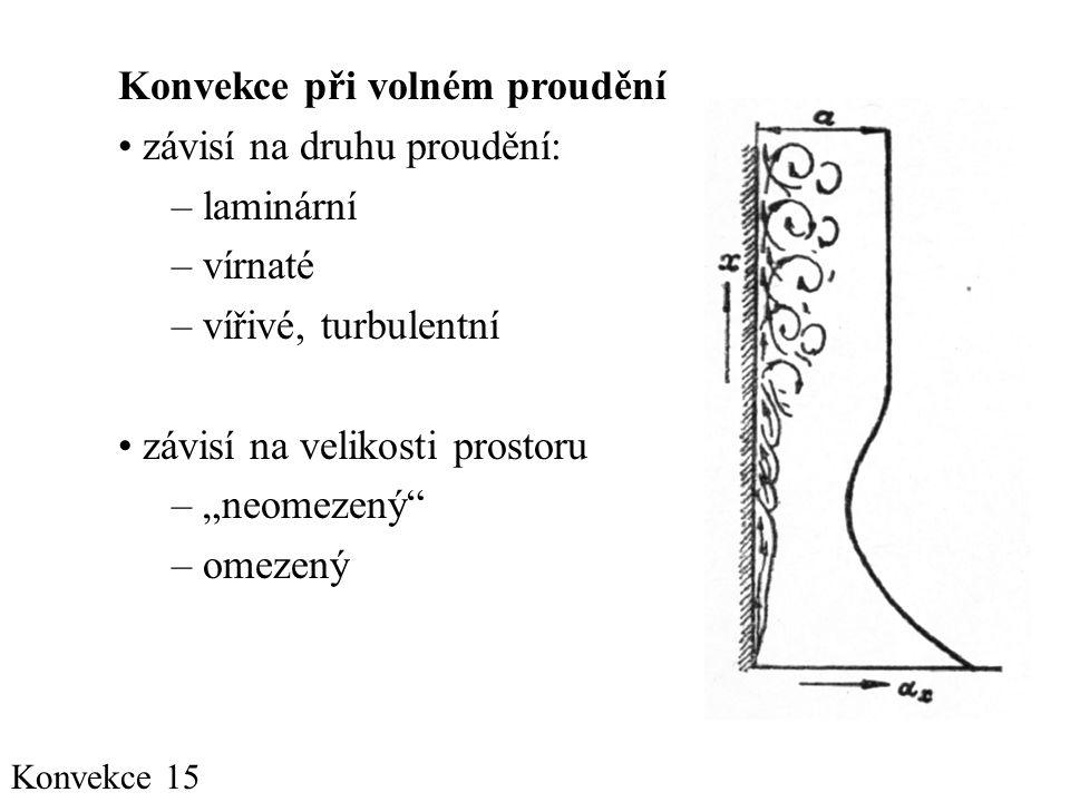 Konvekce při volném proudění závisí na druhu proudění: laminární