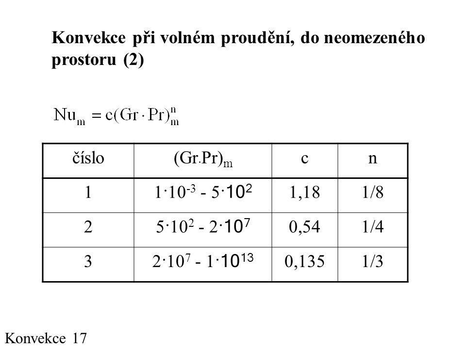 Konvekce při volném proudění, do neomezeného prostoru (2)