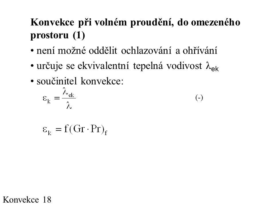 Konvekce při volném proudění, do omezeného prostoru (1)