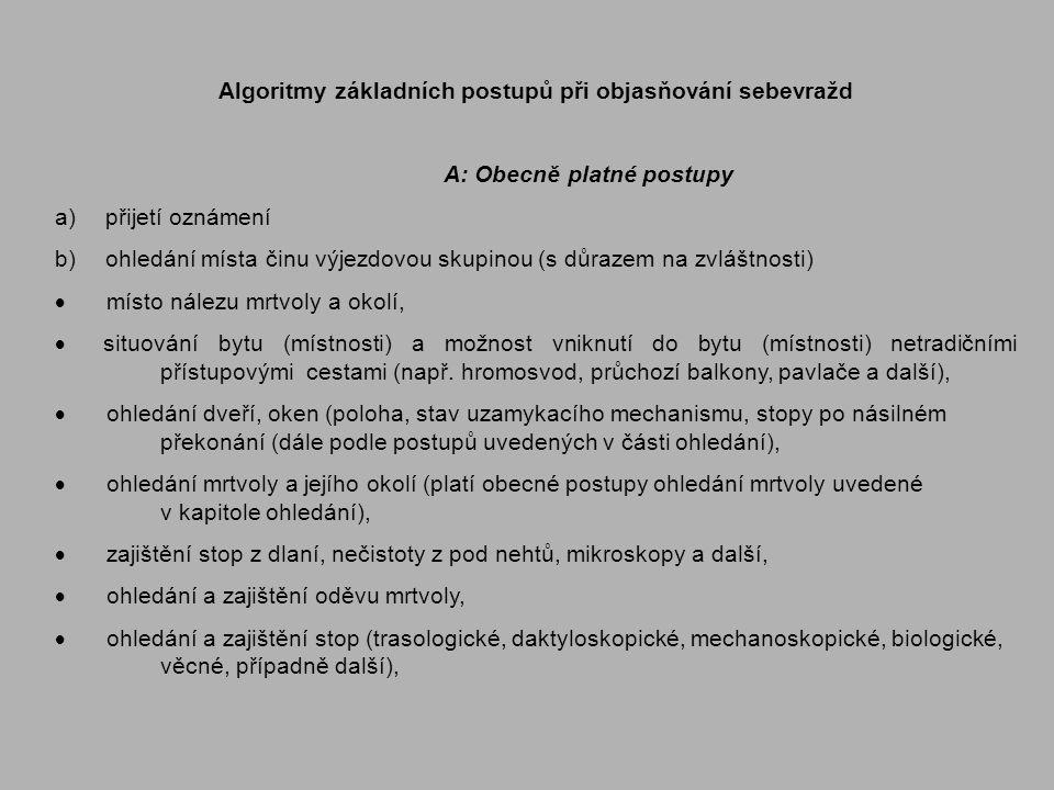 Algoritmy základních postupů při objasňování sebevražd