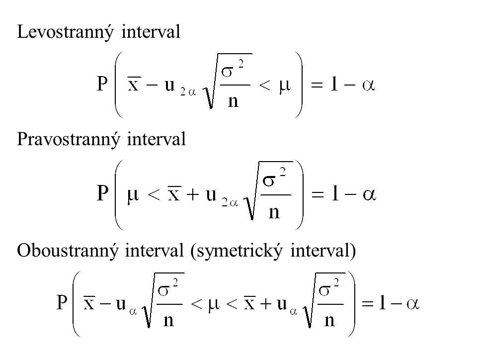 Levostranný interval Pravostranný interval Oboustranný interval (symetrický interval)