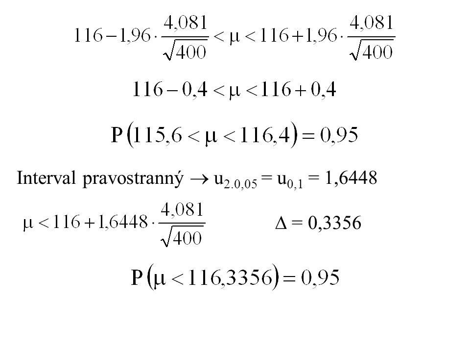 Interval pravostranný  u2.0,05 = u0,1 = 1,6448
