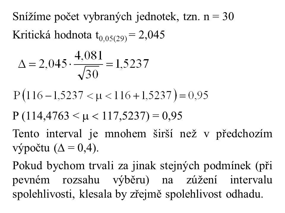 Snížíme počet vybraných jednotek, tzn. n = 30