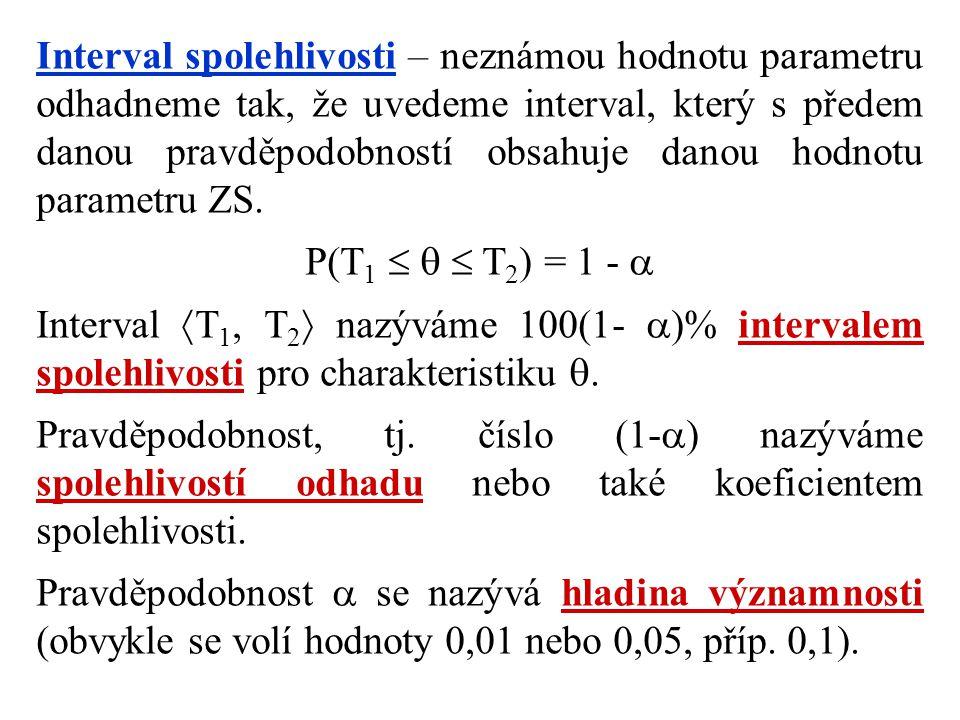 Interval spolehlivosti – neznámou hodnotu parametru odhadneme tak, že uvedeme interval, který s předem danou pravděpodobností obsahuje danou hodnotu parametru ZS.