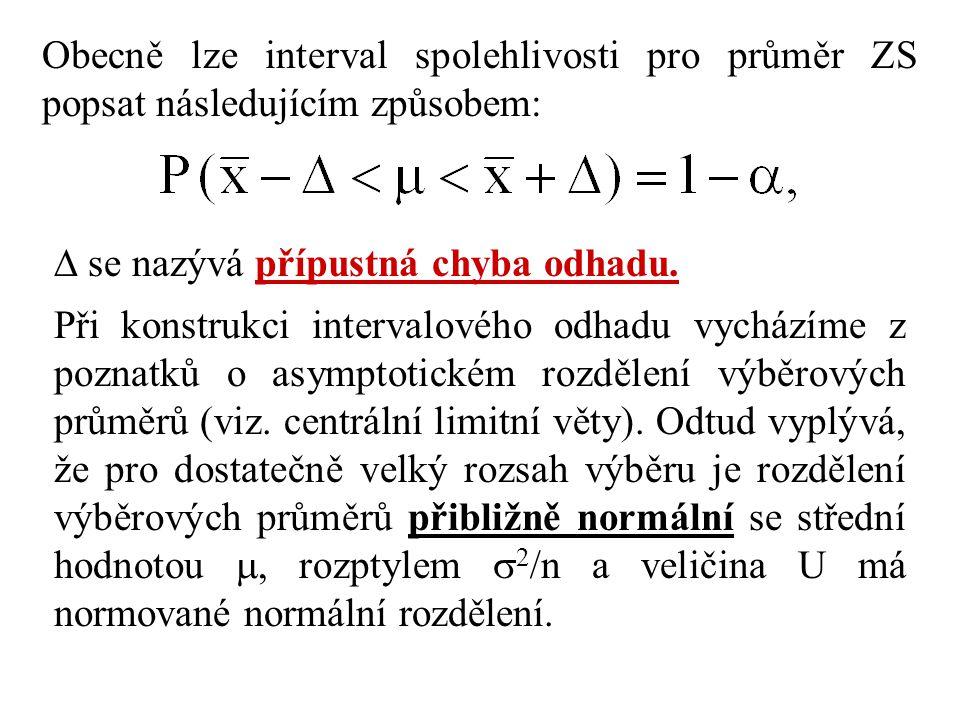 Obecně lze interval spolehlivosti pro průměr ZS popsat následujícím způsobem: