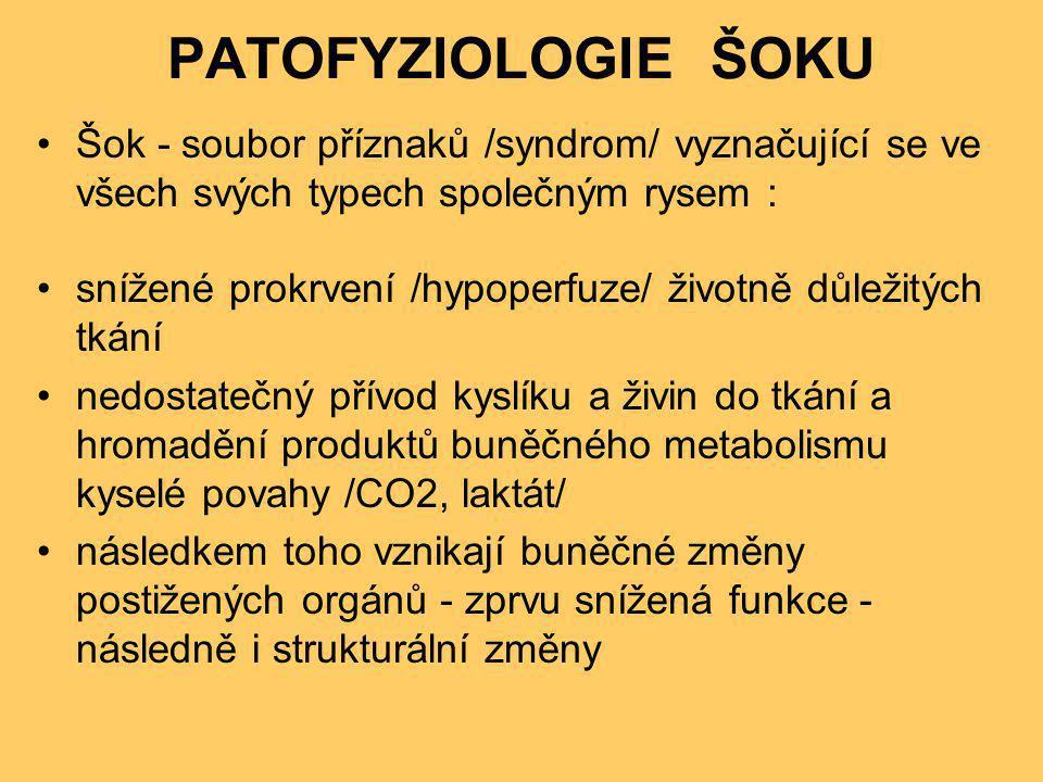 PATOFYZIOLOGIE ŠOKU Šok - soubor příznaků /syndrom/ vyznačující se ve všech svých typech společným rysem :