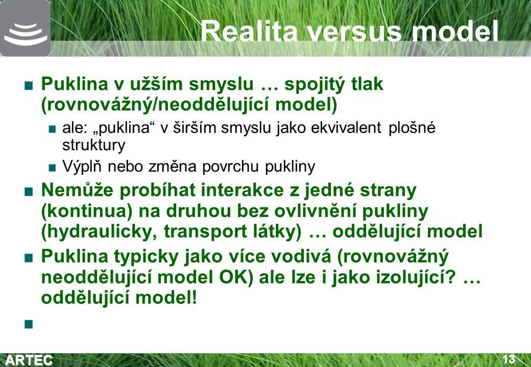 Realita versus model Puklina v užším smyslu … spojitý tlak (rovnovážný/neoddělující model)