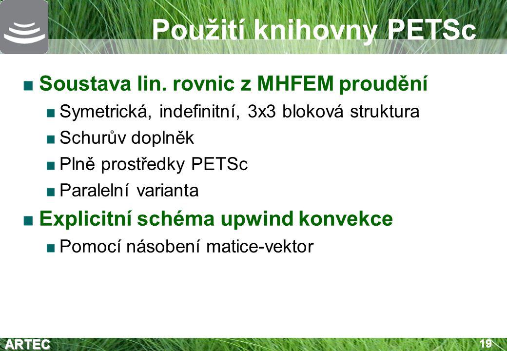Použití knihovny PETSc