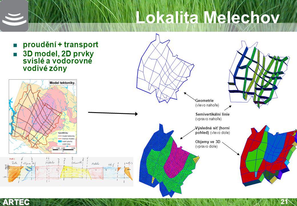 Lokalita Melechov proudění + transport