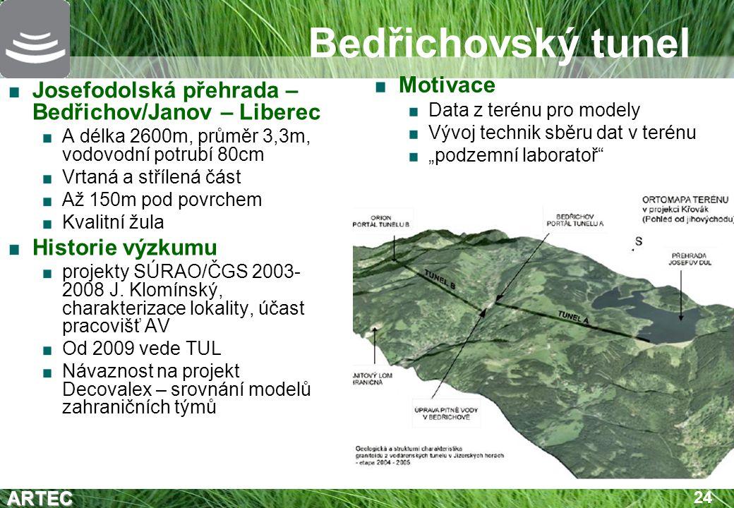 Bedřichovský tunel Motivace