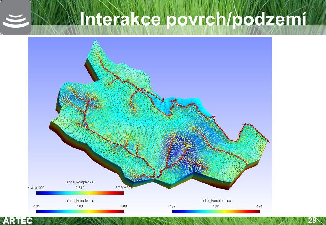 Interakce povrch/podzemí