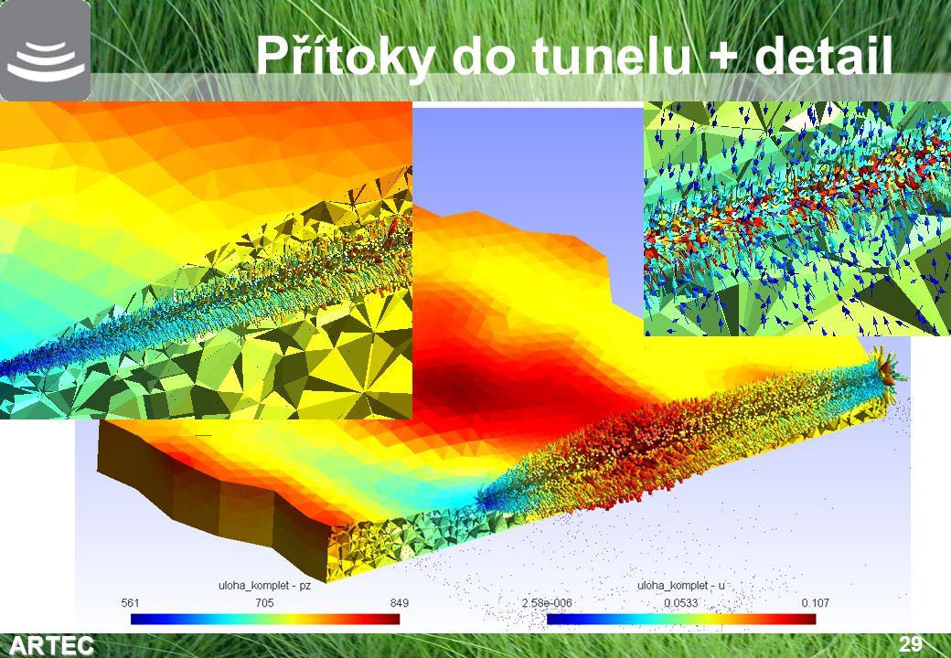 Přítoky do tunelu + detail