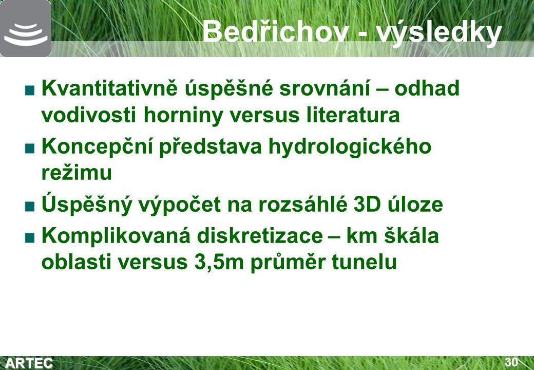 Bedřichov - výsledky Kvantitativně úspěšné srovnání – odhad vodivosti horniny versus literatura. Koncepční představa hydrologického režimu.