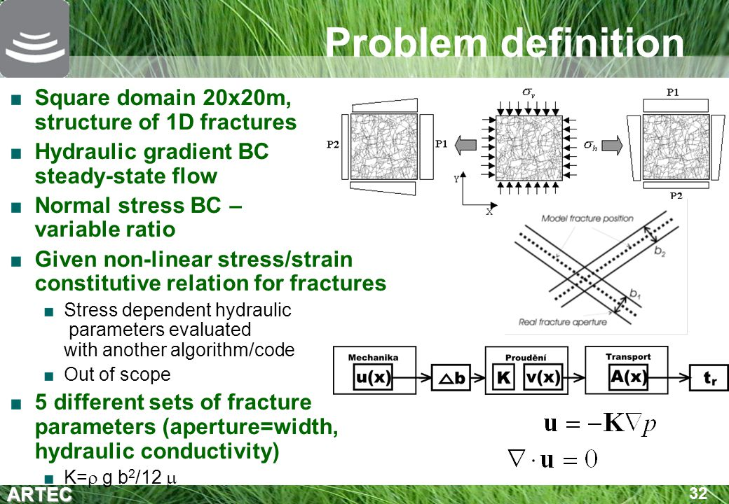 Problem definition Square domain 20x20m, structure of 1D fractures