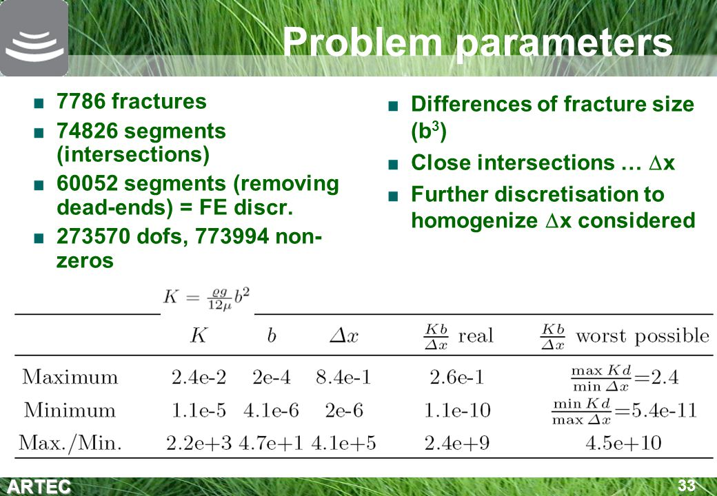 Problem parameters 7786 fractures 74826 segments (intersections)
