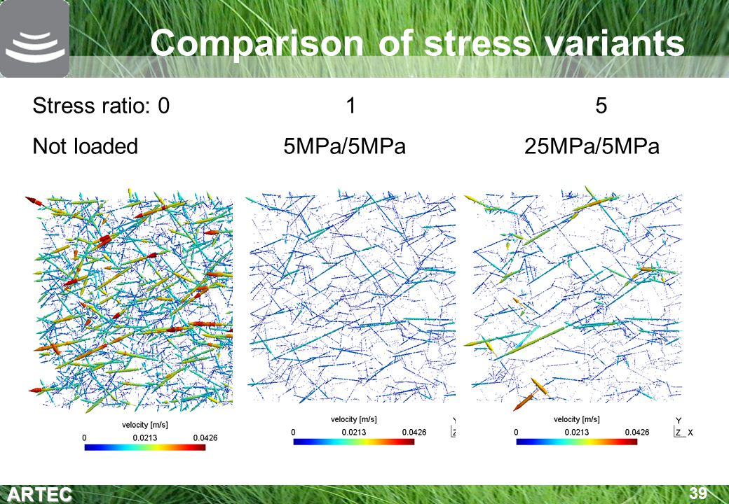 Comparison of stress variants