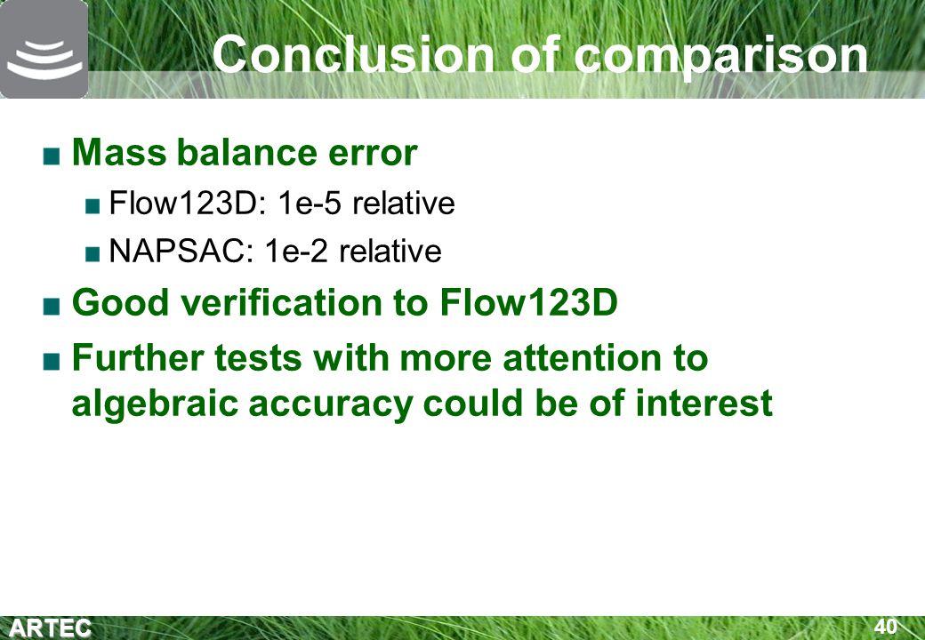Conclusion of comparison