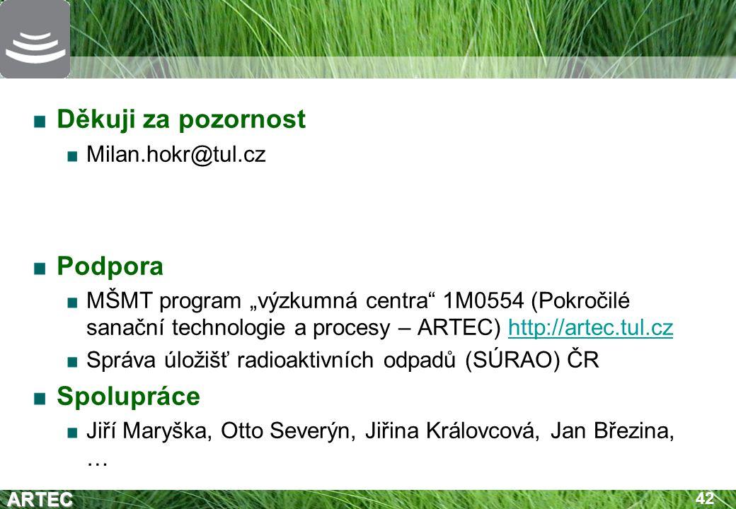 Děkuji za pozornost Podpora Spolupráce Milan.hokr@tul.cz